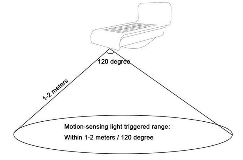 FZD-039 16 LED solar outdoor light wall lamp