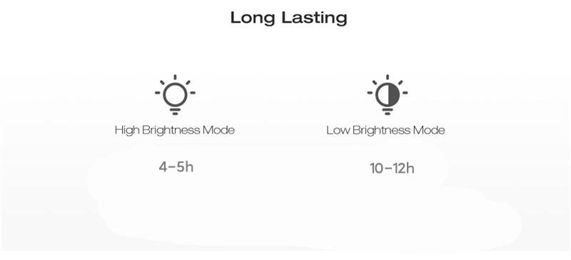 outdoor 36 LEDs solar patio umbrella lights