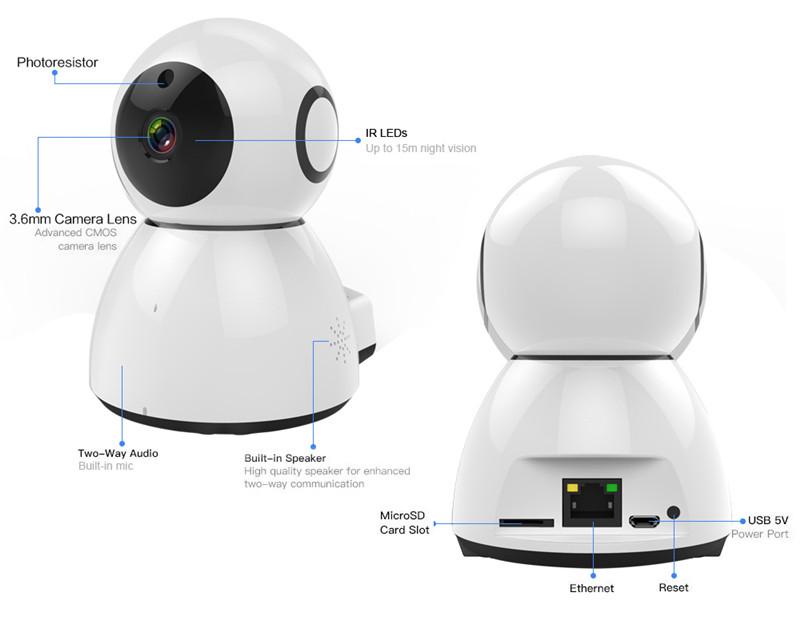 ZS - GX1 1080P WiFi IP Camera