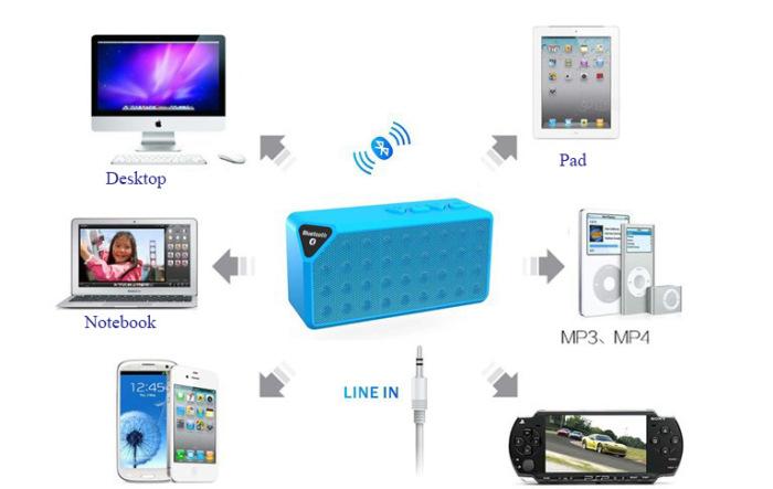 X3 handsfree mini speaker with mic