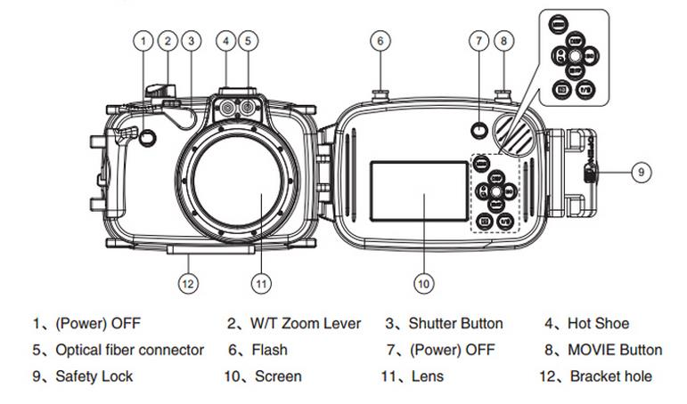 A5000 waterproof case buttons