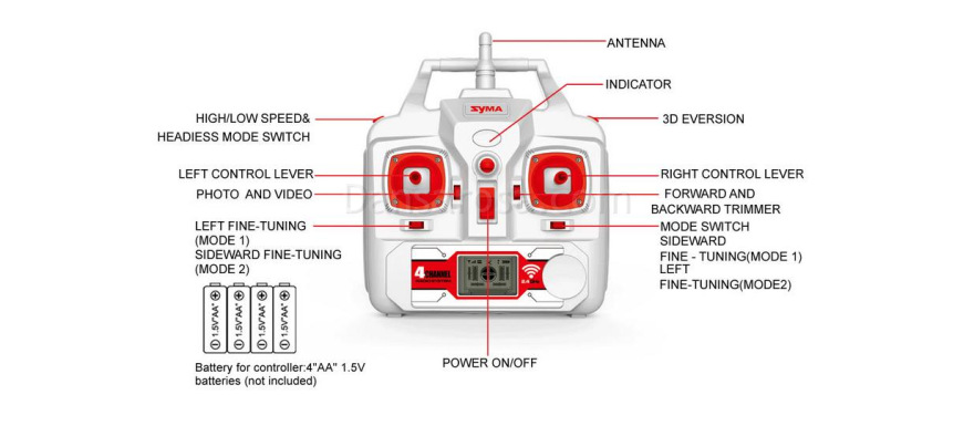 SYMA X8G RC quadcopter HD Camera
