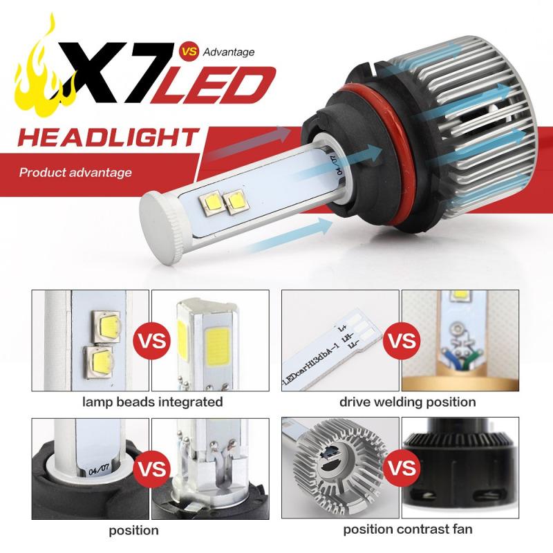 Dansa X7 Car led headlight