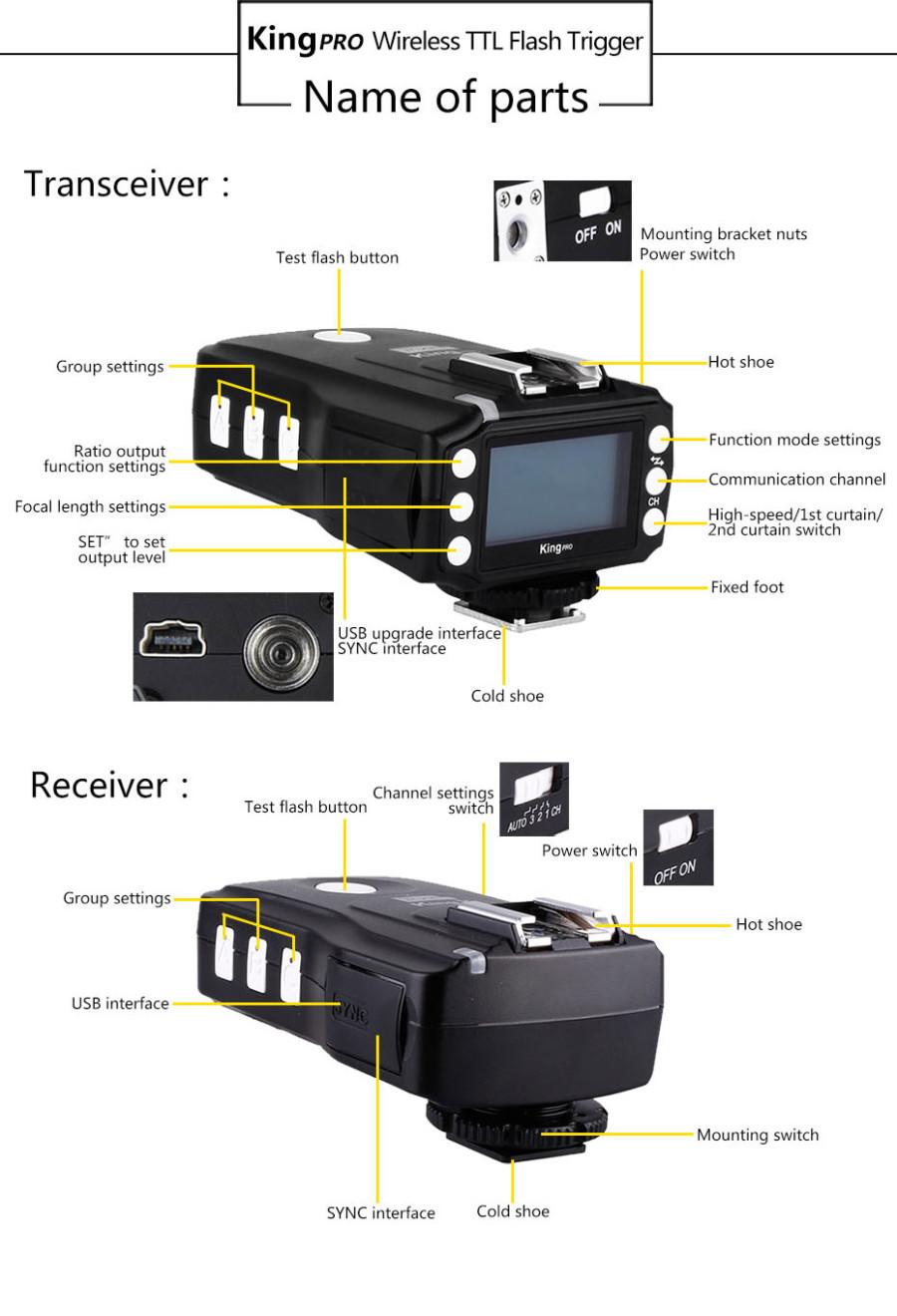 Pixel King Pro Wireless TTL Flash Trigger For Nikon
