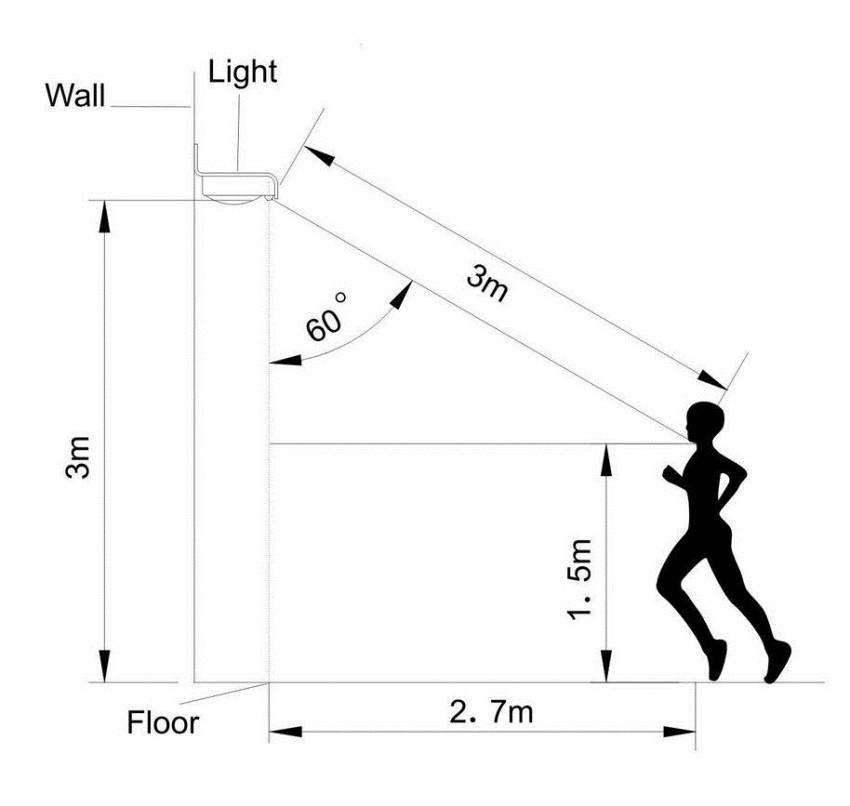 Outdoor Waterproof  Wall Led Light