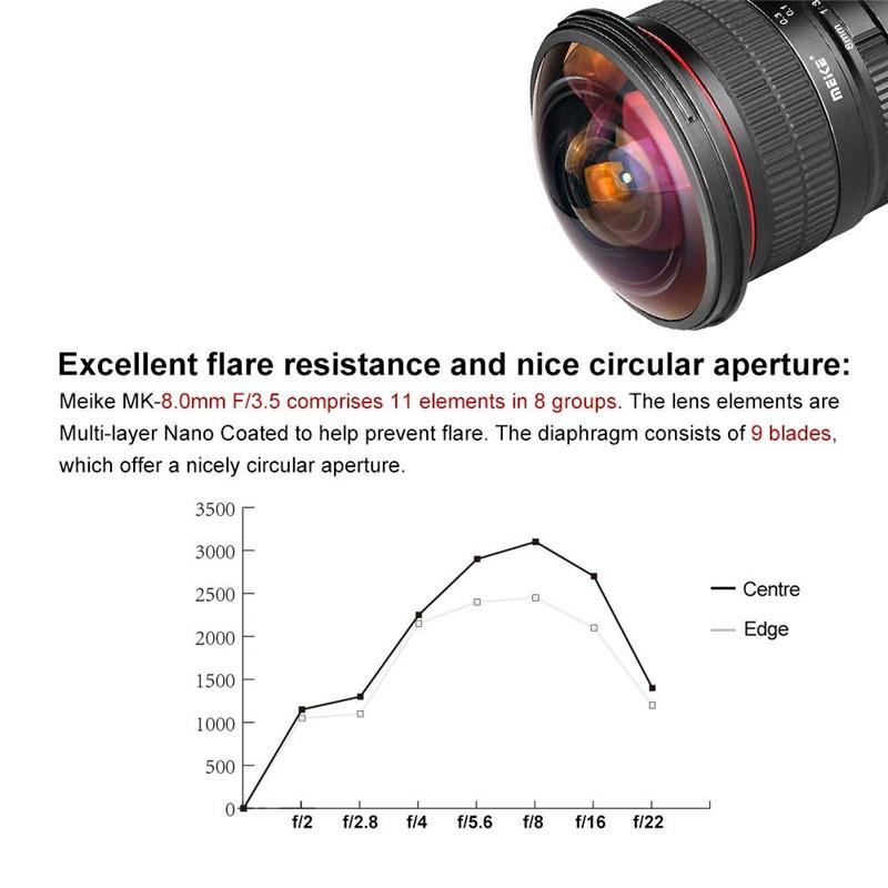 Meike 8mm f/3.5 Ultra Wide Fisheye Lens for Nikon DSLR Cameras