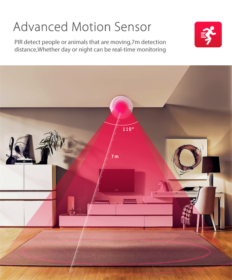 NEO COOLCAM Home Automation Smart WiFi PIR Motion Sensor