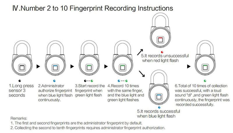 Smart Home Fingerprint Lock Waterproof Electronic Padlock