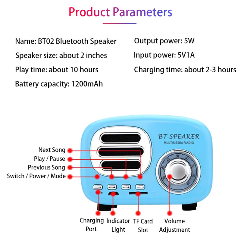 BT02 New Retro Portable Bluetooth Speaker Support TF Card
