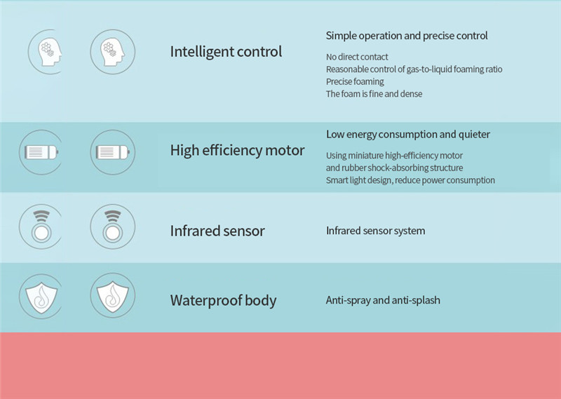 XP01 foam bubble wash automatic smart handwasher
