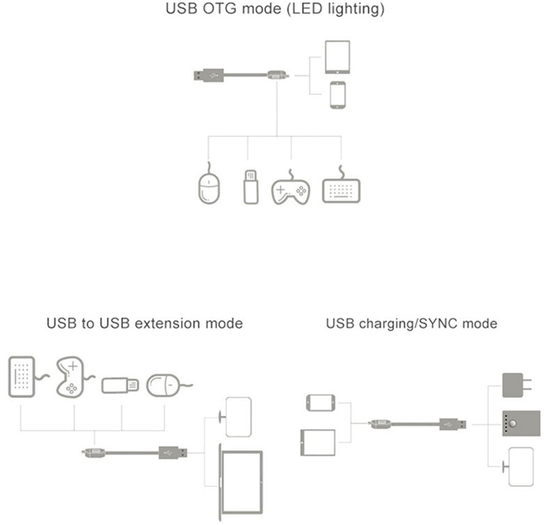 3 in 1 Micro USB Sync OTG Charging Cable