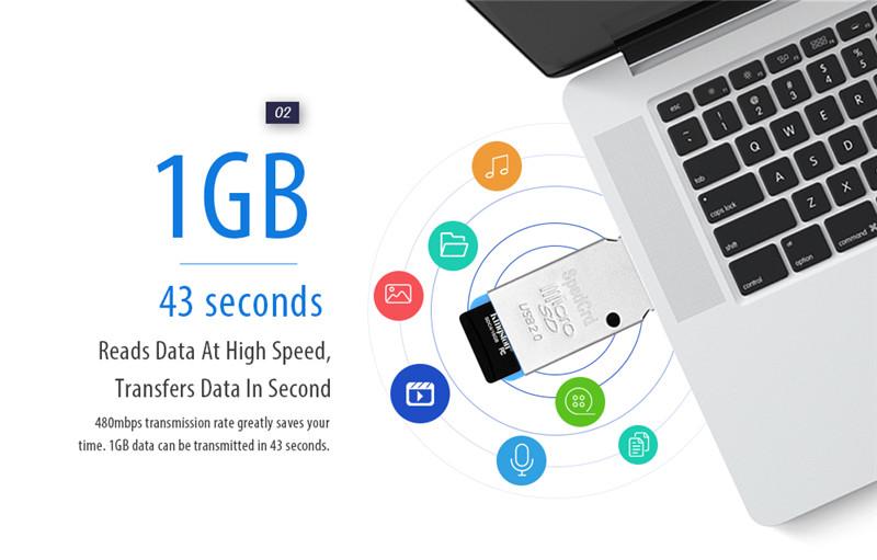 SpedCrd USB 2.0 Micro SD / TF Card Reader