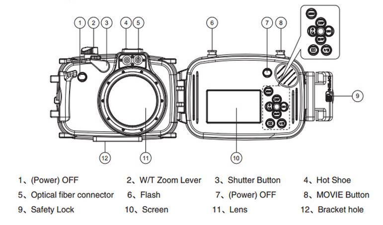 A5100 waterproof case buttons