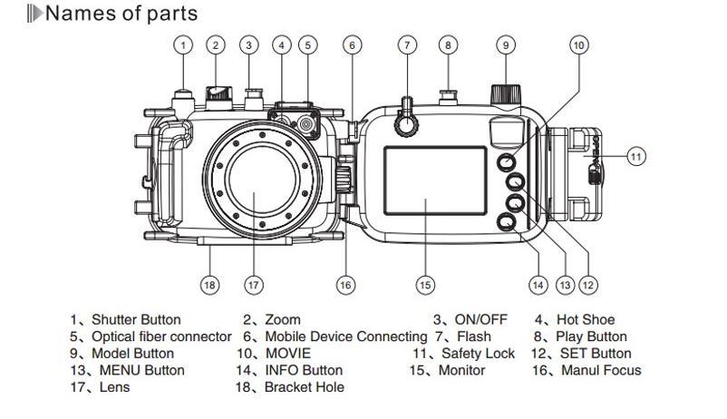 Canon G9X waterproof case Fisheye dome port