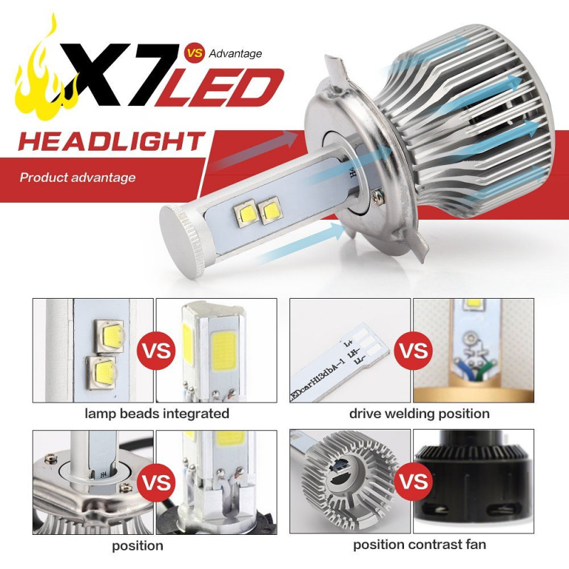Dansa X7 Car led headlight 40W 3600LM